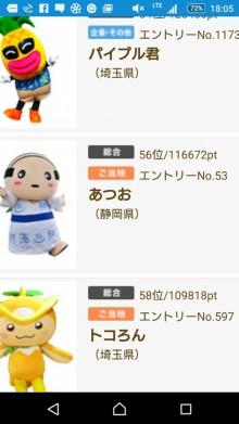 ゆるきゃらグランプリ2015in浜松
